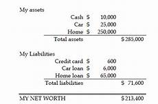 how to read balance sheets understand financial statements graduate tutors