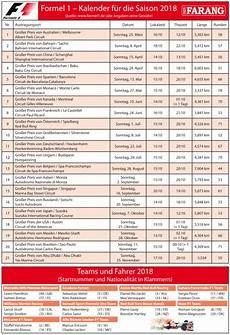 formel 1 kalender formel 1 kalender f 252 r die saison 2018
