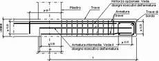 trave a mensola particolari costruttivi cype ehr050 trave a mensola