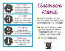 44 Best Images About Marzano Learning Scales On Pinterest