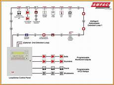 addressable fire alarm system wiring diagram free wiring diagram