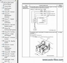 what is the best auto repair manual 2012 bmw z4 regenerative braking mitsubishi fuso 2012