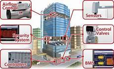 building management system bms properties nigeria