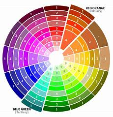 design basics color schemes via color wheel tiletr