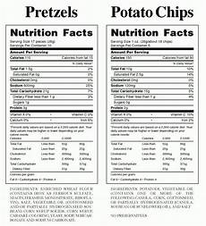 blank nutrition label worksheet world of label with