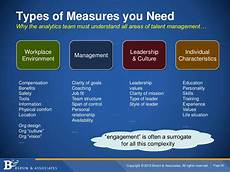 types of measures you needwhy