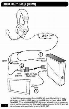 xbox one chat headset wiring diagram turtle beachs not picking up tv audio arqade