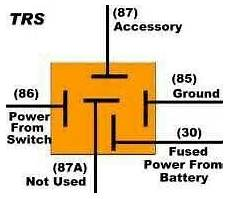 12 volt 5 pin relay wiring diagram 12v 30 40 5 pin spdt automotive relay with wires harness socket 5 pcs car accessories