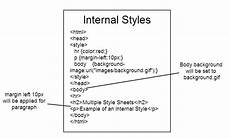 beginner s guide to html5 css3 styling your first web page series 3 of 12 codeproject