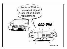 on board diagnostic system 2000 nissan sentra free book repair manuals nissan sentra service manual precaution cvt re0f11a transaxle transmission