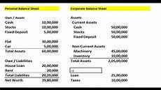 financial modelling balance sheet basics liabilities net worth youtube