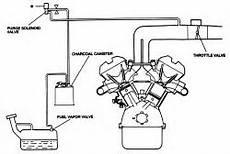 small engine repair training 1996 mazda b series plus free book repair manuals repair guides vacuum diagrams vacuum diagrams autozone com