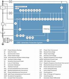 86 lockout relay diagram 86 vs 94 lockout relays a few questions engineering