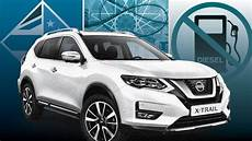 nissan x trail maße why did nissan cancel x trail production in the uk financial times