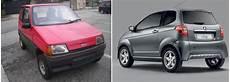 aide achat voiture aide pour achat d une voiture sans permis voitures