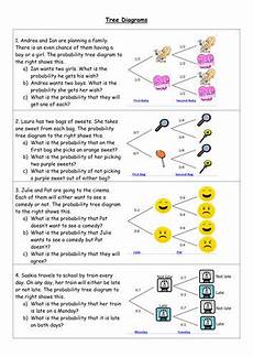 probability worksheets tree diagrams 5747 probability tree diagrams where information is already filled in tree diagram math