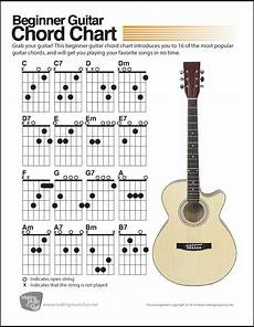 beginner songs to learn on guitar beginner guitar chord chart digital print