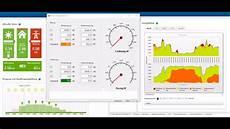sma energy meter unter stress