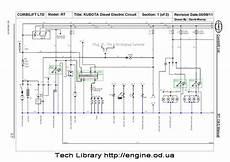 Halla Forklift Wiring Diagram by Combilift Service Manuals And Spare Parts Catalogs