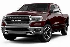 2019 Ram 1500 Cost