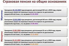 таблица прожиточного минимума в волгоградской области в 2020 году