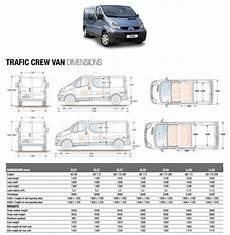 image result for renault trafic 2014 specs
