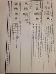 ecers rating scale s practicum portfolio
