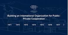 world economic forum 2017 003 history world economic forum