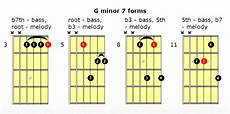 cool guitar chord progressions cool chord progressions gmi guitar institute guitar lessons