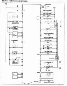 wiring diagram mazda atenza 2004 mazda 6 mazda 6 mazda atenza