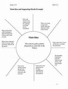 16 best images of main idea worksheets grade 1 main idea details worksheets main idea and