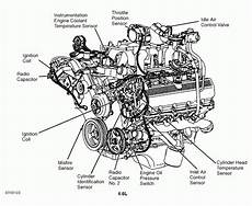 diagrams wiring 5 4l triton v8 diagram best free