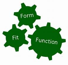 form fit and function applied to manufacturing erp software
