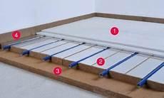 Fußbodenheizung Auf Holzbalkendecke - trockenbau fussbodenheizung businessspeak org