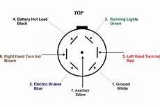 7 wire trailer diagram wiring diagram