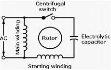 Why Ceilling Fan Motor Running Winding Has A More Turn
