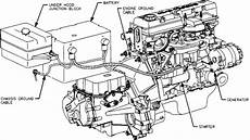 Sl1 Motor Impremedia Net