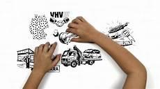 Vhv Auto Versicherung Schadenservice Plus