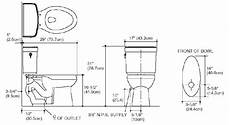 abstand wc wand distance of toilet tank from the wall