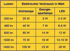 umrechnung led in watt energiesparle mit led