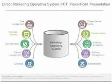 direct marketing operating system ppt powerpoint presentation powerpoint design template