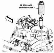 Chevrolet Suburban Questions  Oil Pressure Sensor CarGurus