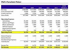What Is Income Statement