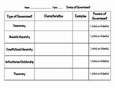 forms of government by leigh teachers pay teachers