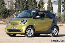 2020 smart fortwo cabriolet
