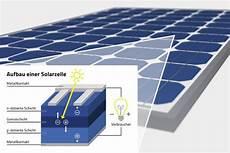 wie funktionieren solarzellen solarzelle aufbau funktion zelltypen focus de