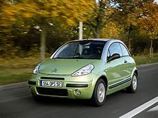 Citroen C3 Pluriel Specs Photos 2003 2004 2005 2006
