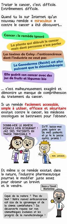 Most Cancers Poumon Metastase Cerveau