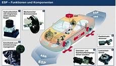 Embedded Systems Im Modernen Auto Geht Nichts Ohne Elektronik