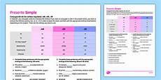 worksheets present tense 19016 present tense regular ar er ir verbs worksheet activity
